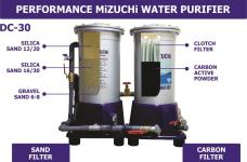 Gallery WATER PURIFIER<br>FILTER AIR 8 performance_mizuchi_dc30